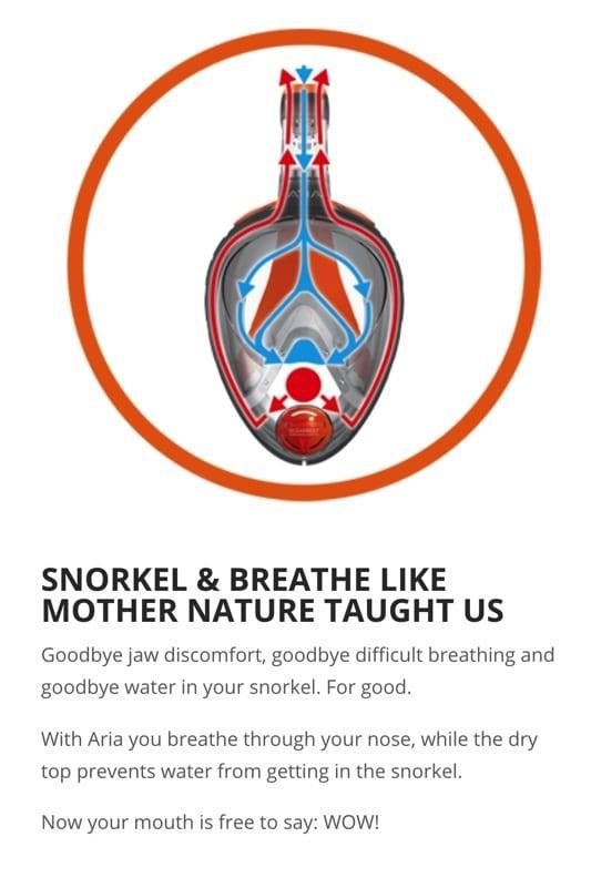 full face snorkel mask breathing kihei